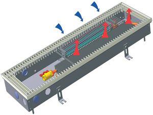 Изображение Конвектор встроенный Techno с принудительной конвекцией 250х85х1200