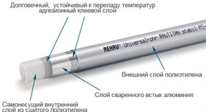 Изображение Труба Rehau Rautitan  stabil ∅ 40х6,0, (прям.отрезки 5м) art. 130111-005